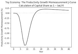 Zwiększ produktywność pracowników iwygrywaj