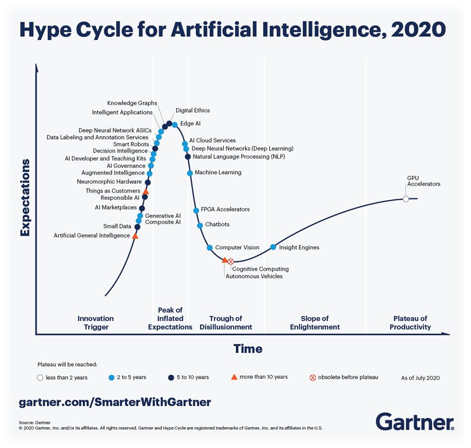 Pandemia zmieniła megatrendy wrozwoju sztucznej inteligencji