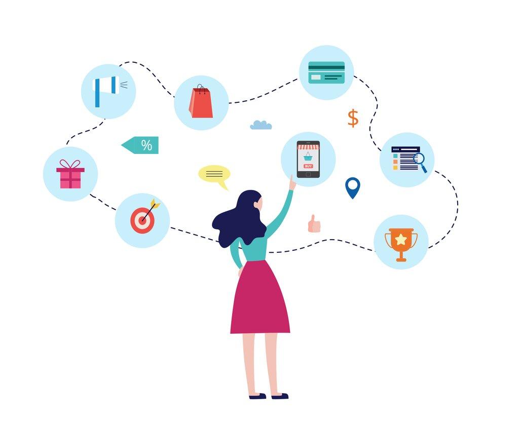 Podróż klienta we-commerce. Przykłady doświadczeń zintegrowanych