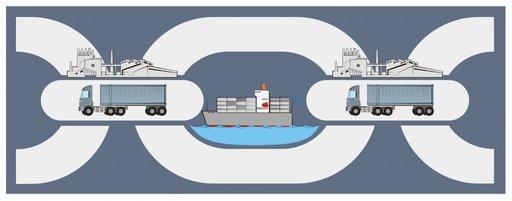 Czy nadszedł czas, by na nowo zdefiniować globalne łańcuchy dostaw?